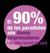 El 90% de les paradistes son dones
